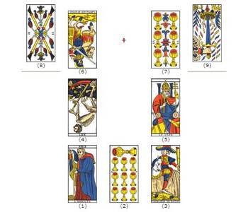 Tarot Fer A Cheval PLUS (EU)