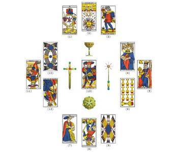 Tarot Coupe du Diamant (EU)